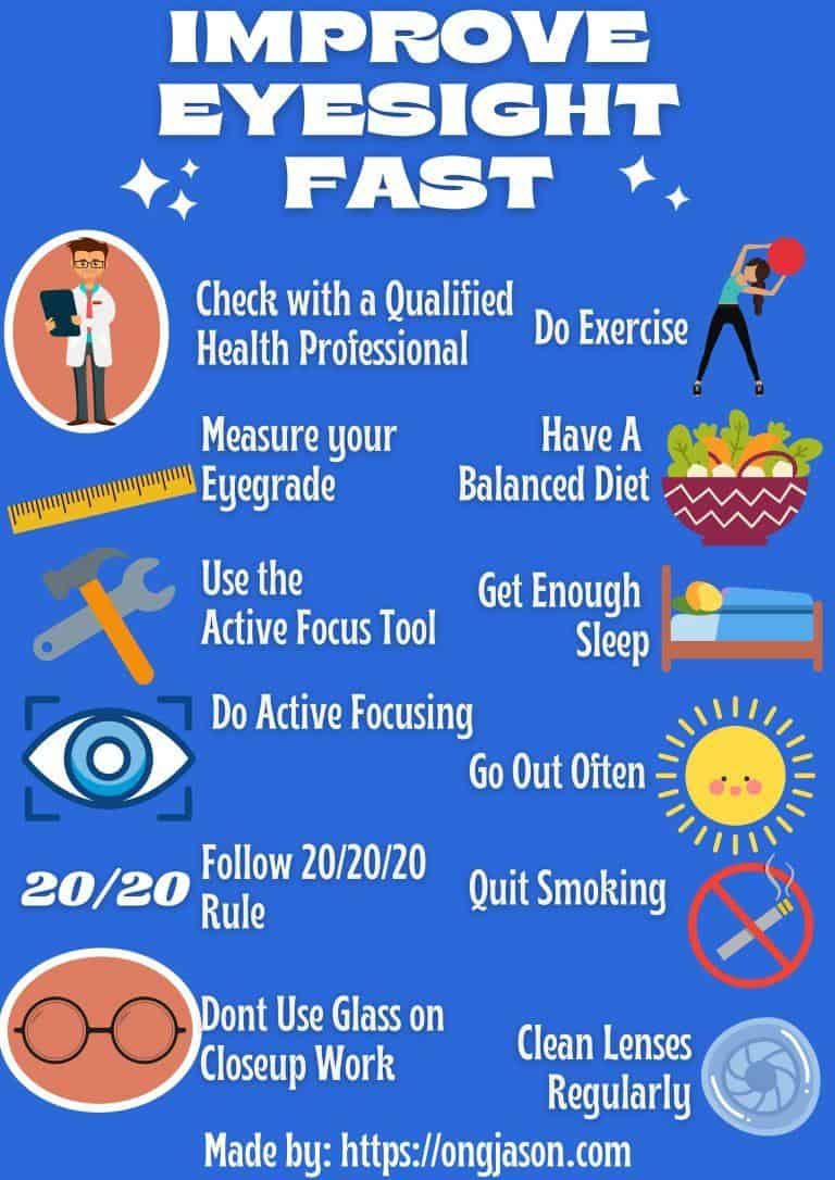 Improve Eyesight Fast: A Complete Guide with Video and Proof