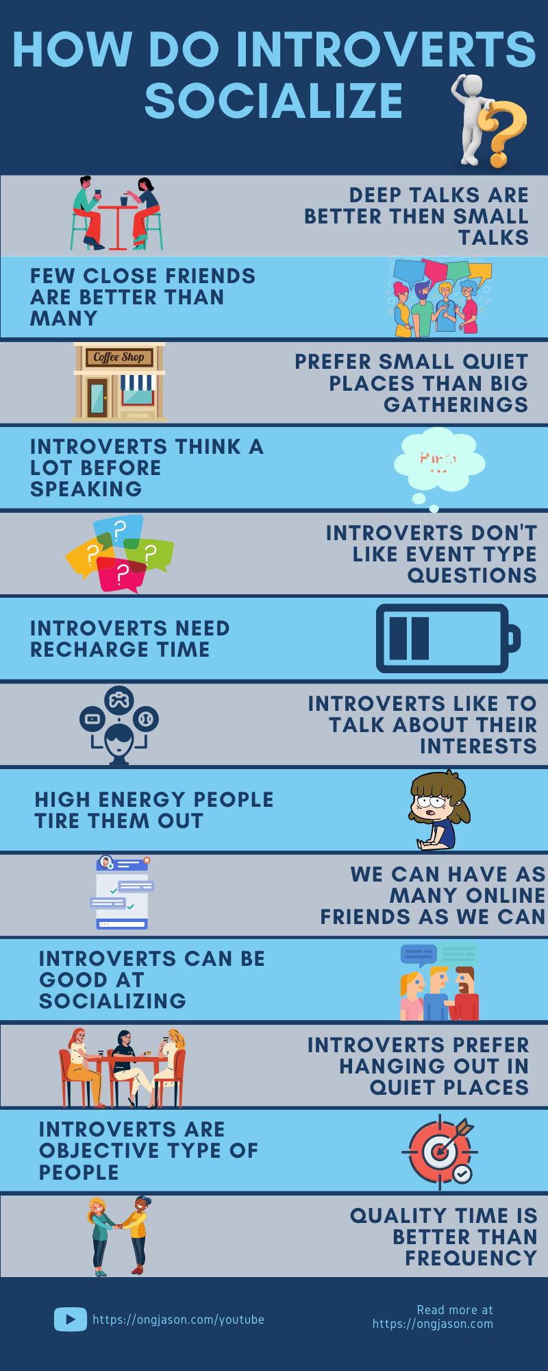 How do Introverts Socialize Infographic